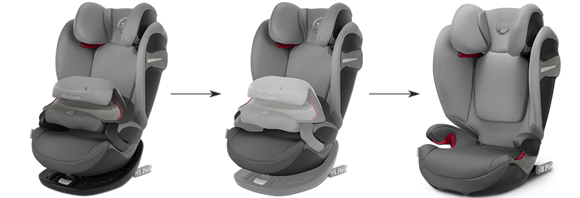 2-in-1 seat - Can be used for up to 11 years